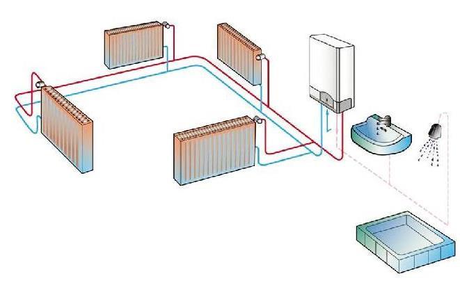 двухконтурные электрокотлы схема подключения