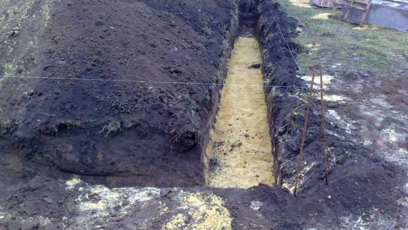 песчанная подушка под фундаментом бани