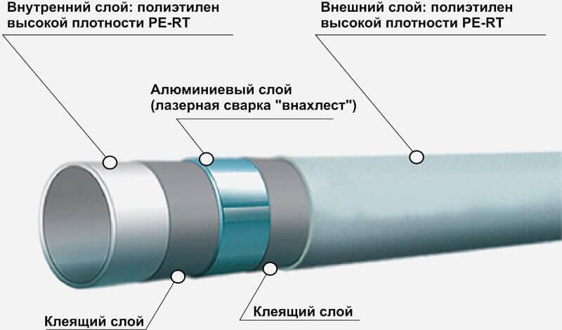 metalloplastikovye-truby