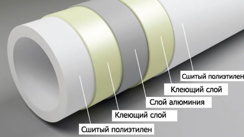 truby-dlya-otopleniya-chastnogo-doma